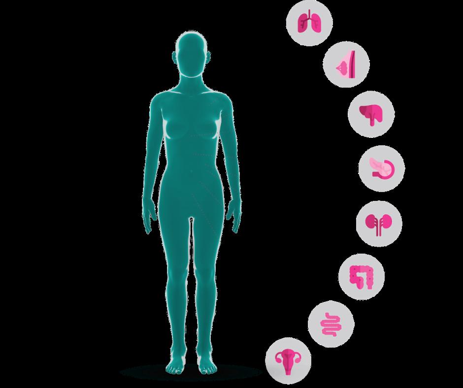 Patient-derived tissue